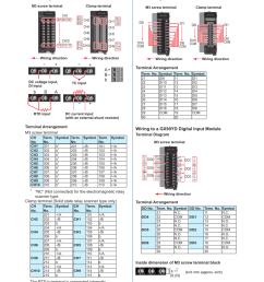 wiring to a gx90xa analog input module ab b b b wiring to a gx90xd digital [ 954 x 1350 Pixel ]