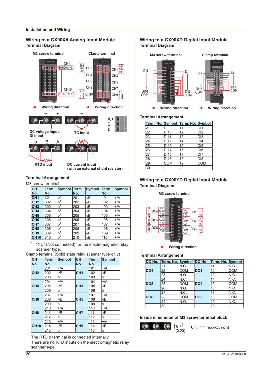 medium resolution of wiring to a gx90xa analog input module ab b b b wiring to a gx90xd digital