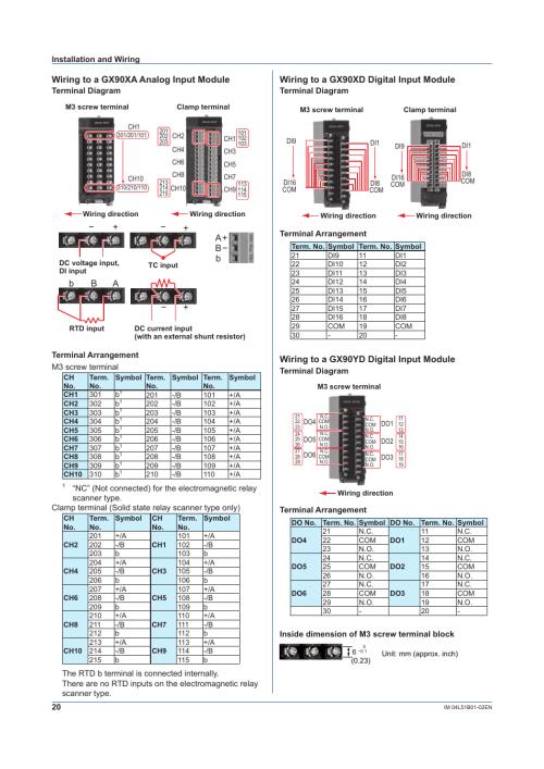 small resolution of wiring to a gx90xa analog input module ab b b b wiring to a gx90xd digital