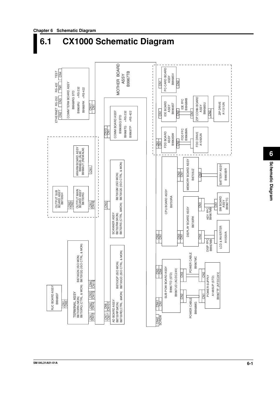 medium resolution of chapter 6 schematic diagram 1 cx1000 schematic diagram cx1000 schematic diagram 1 yokogawa data acquisition with pid control cx2000 user manual page