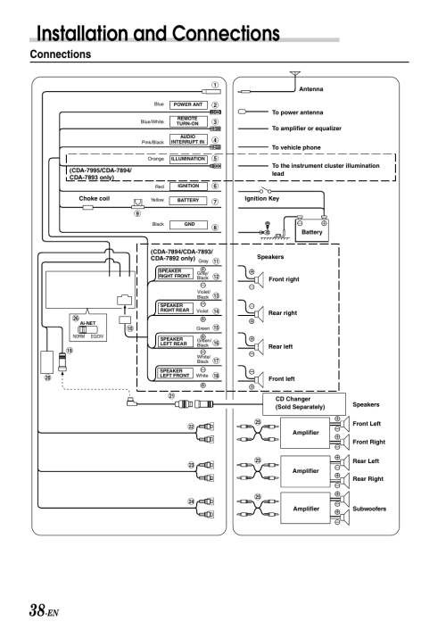 small resolution of alpine cda 7893 wiring diagram complete wiring diagrams u2022