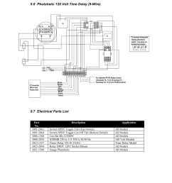 7 electrical parts list hired hand electro mechanical controls relay switches photohelic power vent user manual page 10 10 [ 954 x 1235 Pixel ]