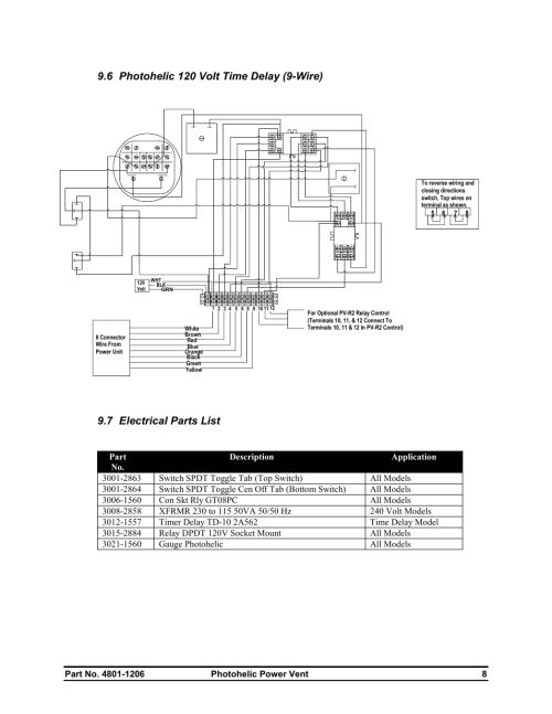 small resolution of 7 electrical parts list hired hand electro mechanical controls relay switches photohelic power vent user manual page 10 10