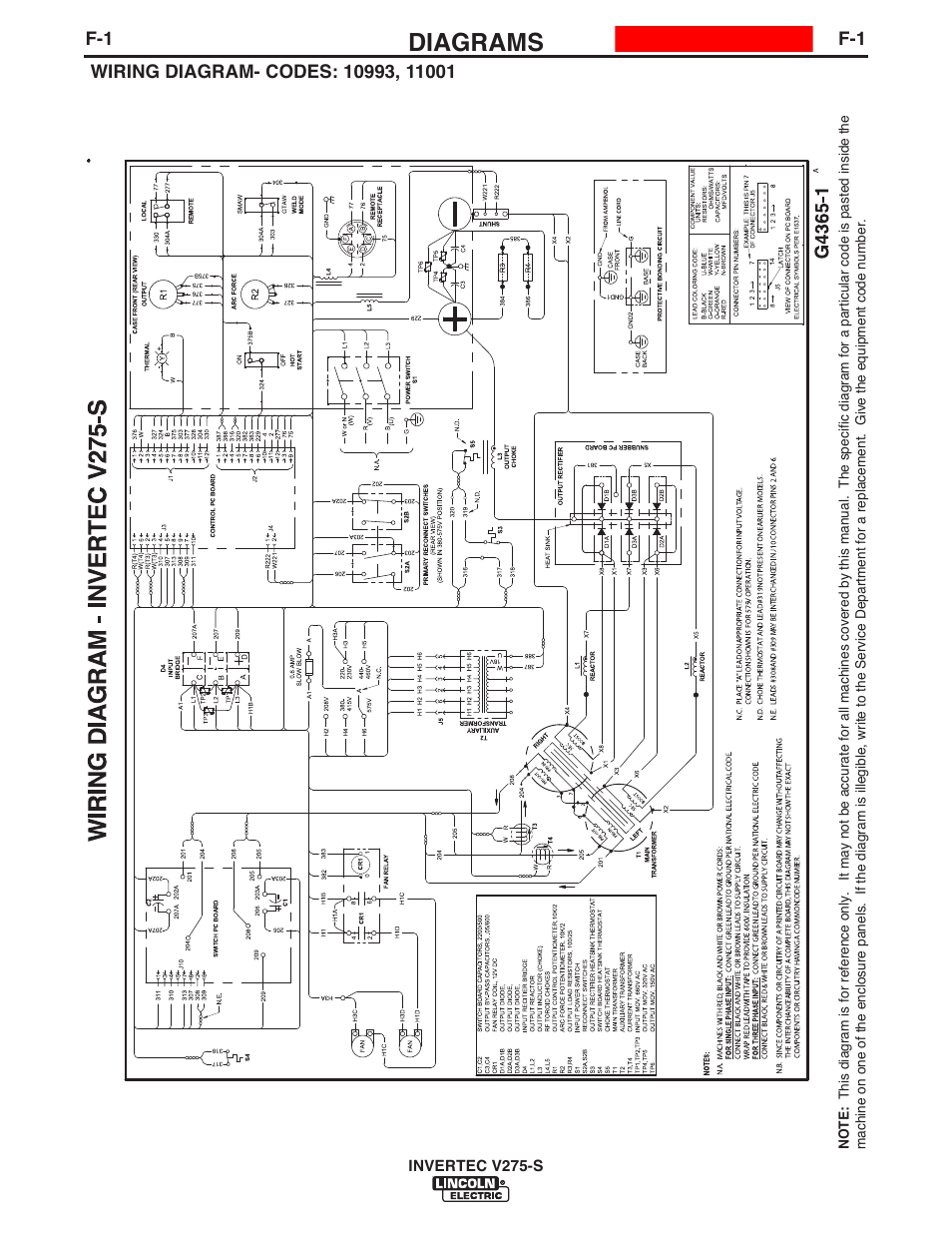 lincoln vantage 300 wiring diagram best wiring library Lincoln Electric Vantage 300 lincoln vantage 300 wiring diagram