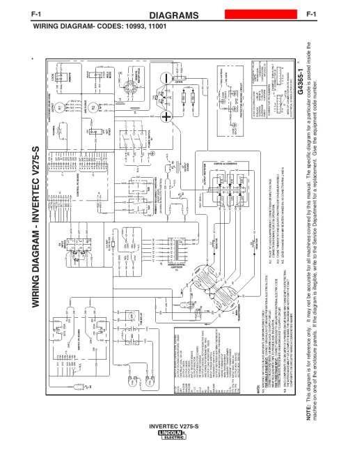 small resolution of lincoln 300d wiring diagram schematics wiring diagrams u2022 rh parntesis co 1965 lincoln wiring diagrams automotive