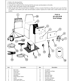 how to use parts list lincoln electric im348 ac 225 glm user manual page 8 28 [ 954 x 1235 Pixel ]