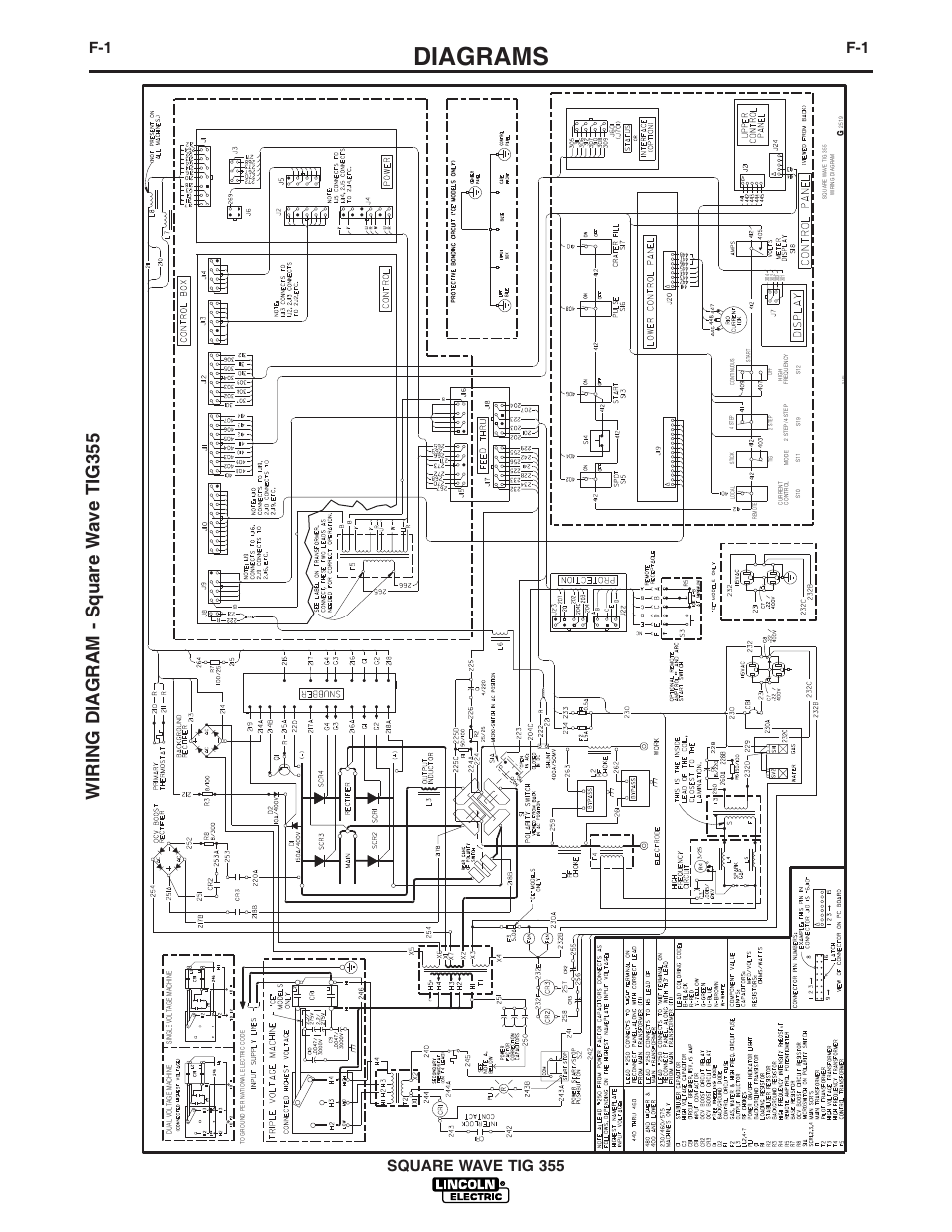 wiring diagrams online plant cell diagram without labels diagrams, - square w ave tig355, 25-97c | lincoln electric im467 wave tig ...