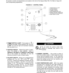 operation controls and settings caution lincoln electric im565 square wave tig 175 user manual page 14 32 [ 954 x 1235 Pixel ]