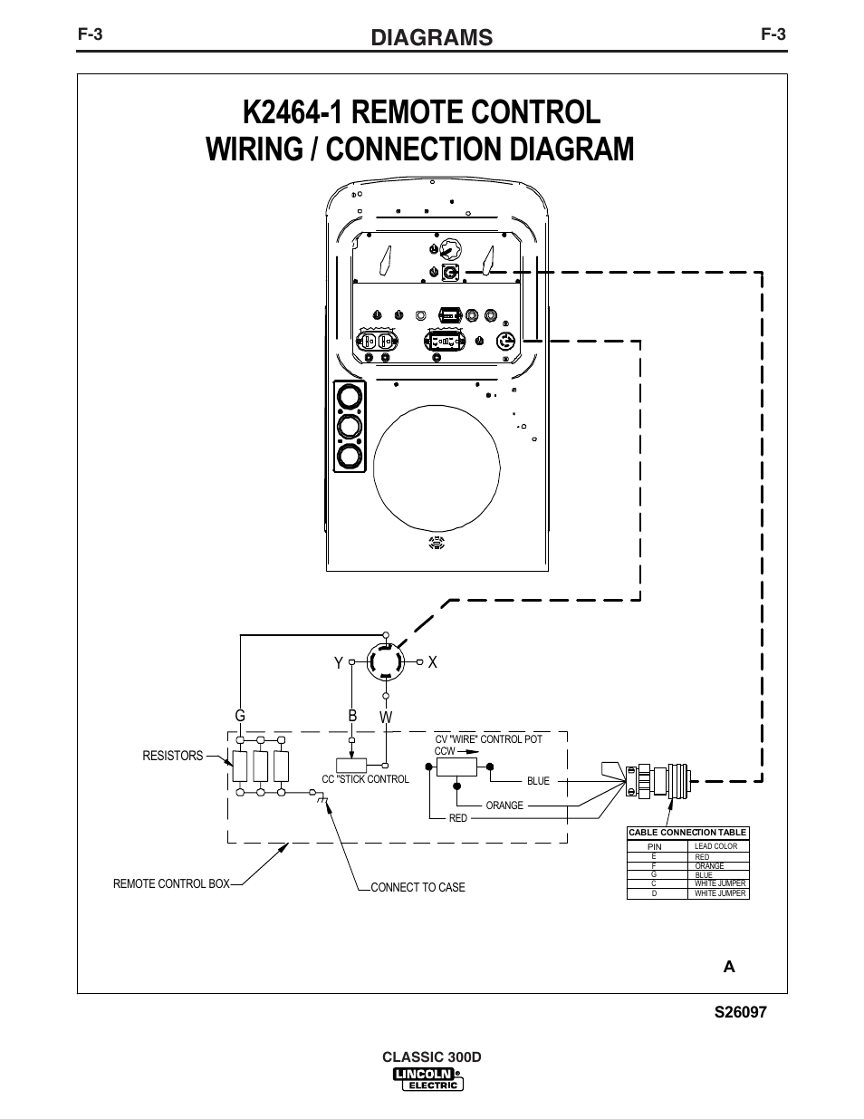 hight resolution of diagrams yx b g w lincoln electric im631 classic 300 d user manual page 30 34
