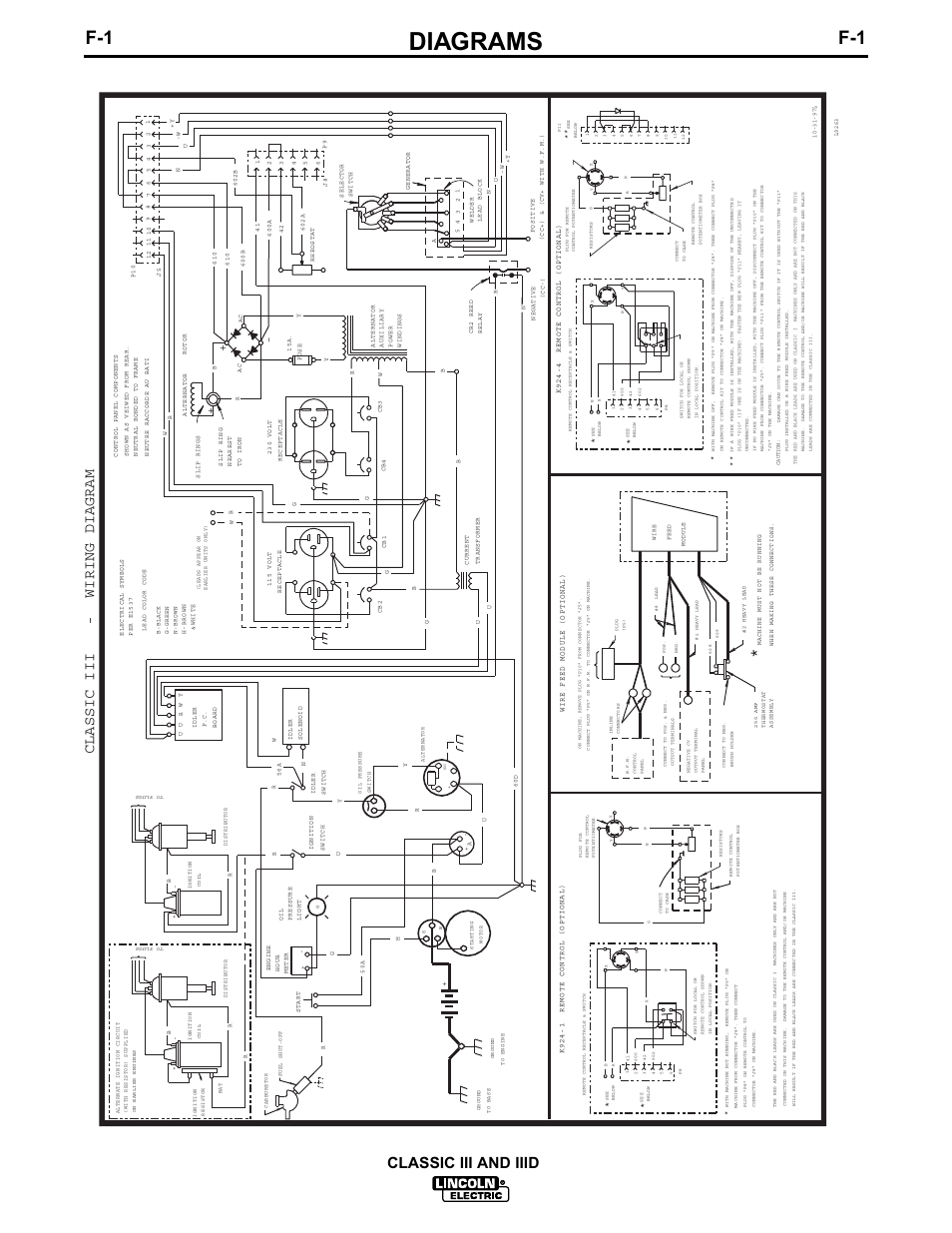 medium resolution of diagrams classic iii and iiid classic iii wiring diagram lincoln electric im529