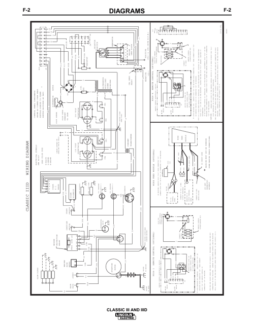 small resolution of diagrams classic iii and iiid classic iiid wiring diagram lincoln electric im529 classic iii d user manual page 27 34