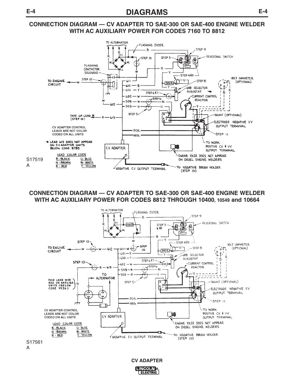 medium resolution of wiring diagram lincoln sae 400 lincoln dc 400 welder lincoln sae 200 lincoln sae 400