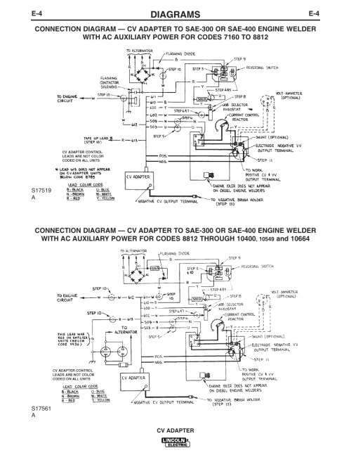 small resolution of wiring diagram lincoln sae 400 lincoln dc 400 welder lincoln sae 200 lincoln sae 400