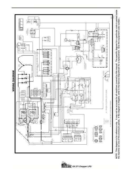 small resolution of diagrams gx 271 chopper lpg wiring diagram lincoln electric im635 red d arc gx 271chopper lpg user manual page 44 48