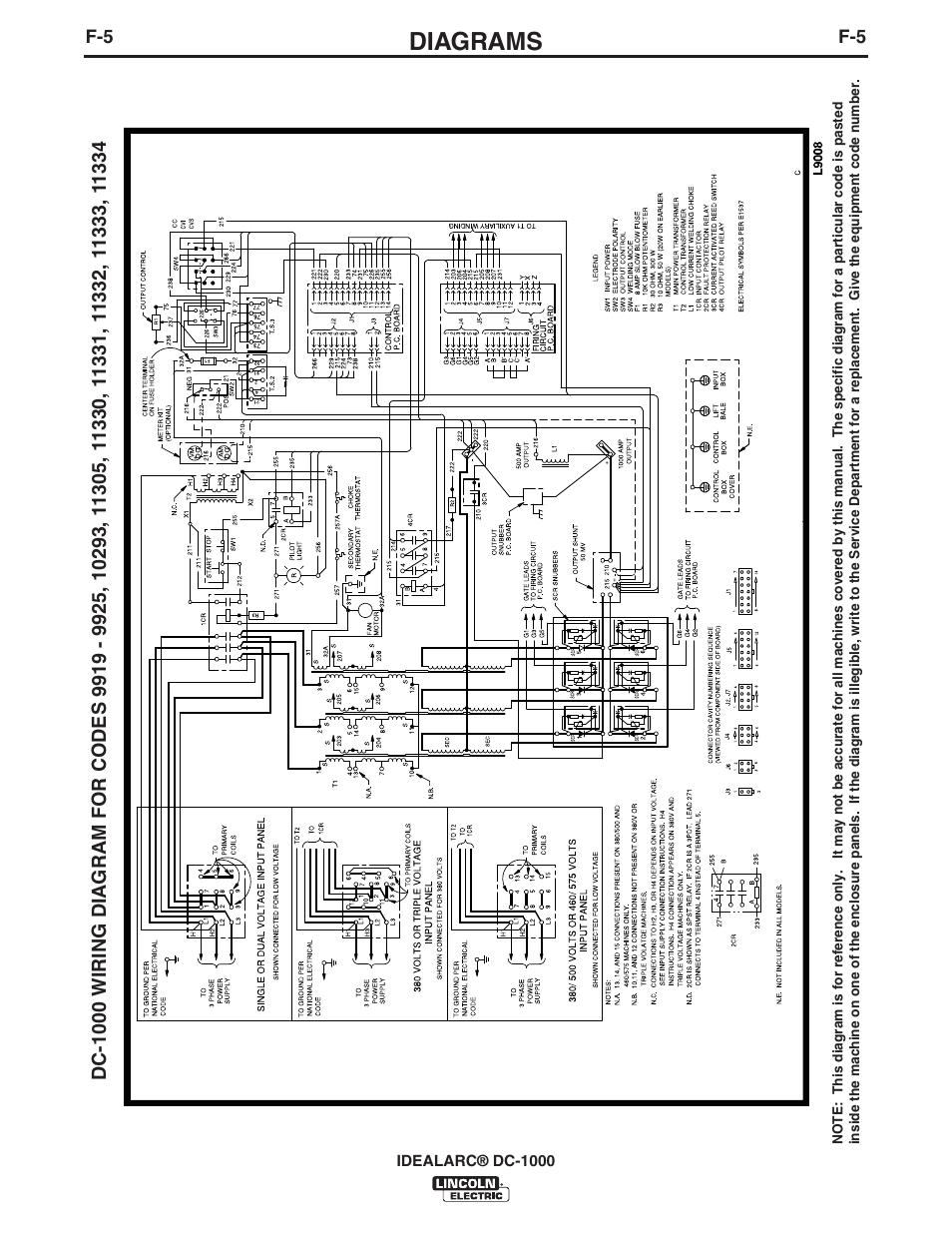 medium resolution of diagrams lincoln electric im420 idealarc dc 1000 user manual lincoln dc 1000 wiring diagram diagrams
