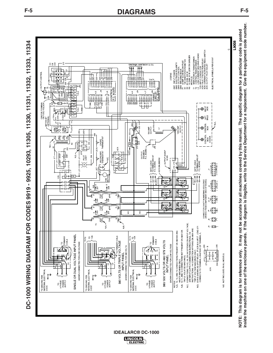hight resolution of diagrams lincoln electric im420 idealarc dc 1000 user manual lincoln dc 1000 wiring diagram diagrams
