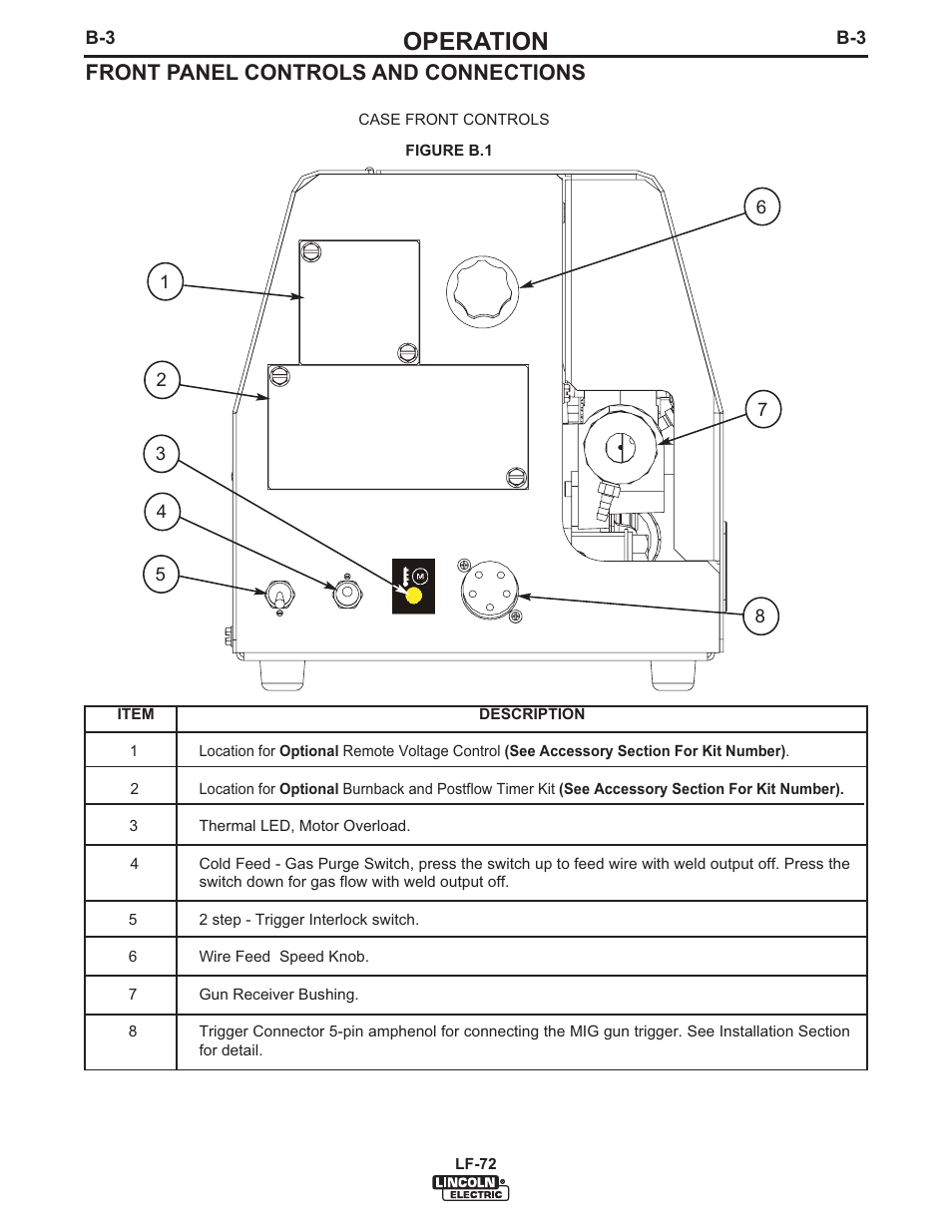 hight resolution of operation front panel controls and connections lincoln electric im847 lf 72 wire feeder