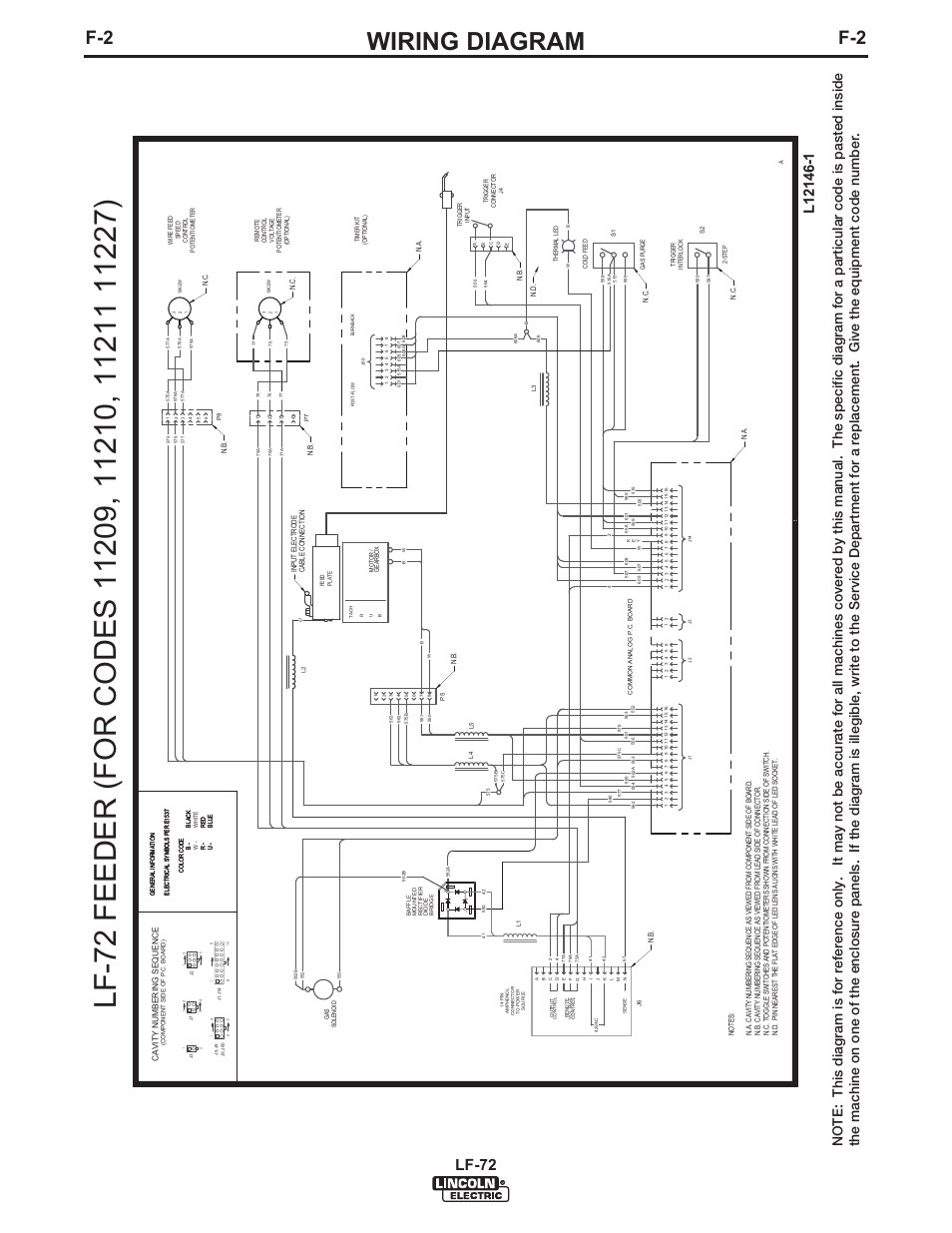 hight resolution of wiring diagram lf 72 lincoln electric im847 lf 72 wire feeder lincoln electric wire diagram