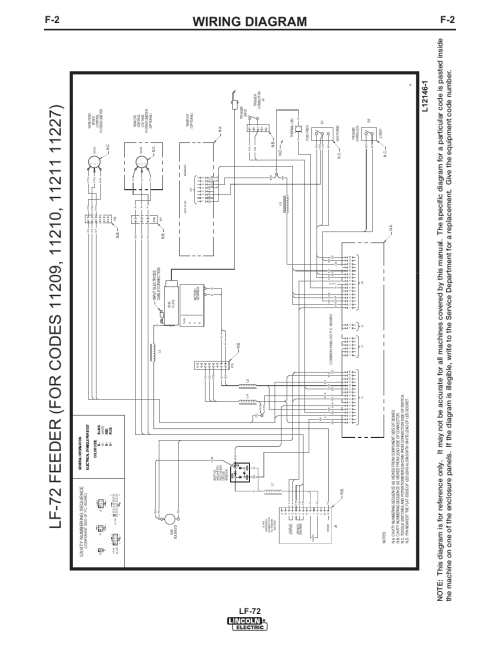 small resolution of wiring diagram lf 72 lincoln electric im847 lf 72 wire feeder lincoln electric wire diagram