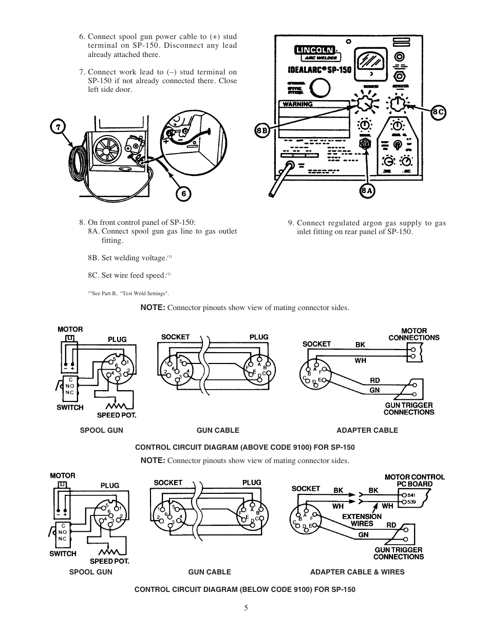 hight resolution of lincoln electric im408 magnum sg spool gun user manual page 12 25 lincoln spool gun wiring diagram