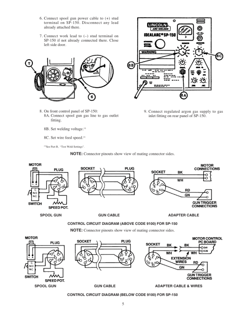 small resolution of lincoln electric im408 magnum sg spool gun user manual page 12 25 lincoln spool gun wiring diagram