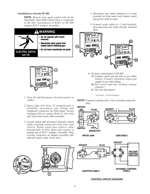 small resolution of lincoln electric im408 magnum sg spool gun user manual page 13 25lincoln spool gun wiring diagram
