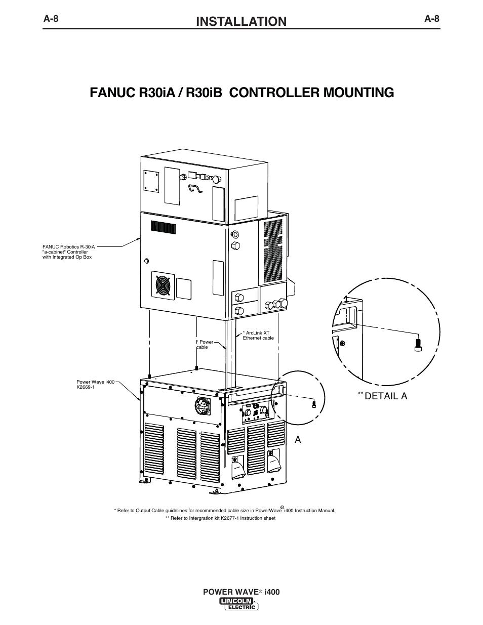 Fanuc r30ia / r30ib controller mounting, Installation