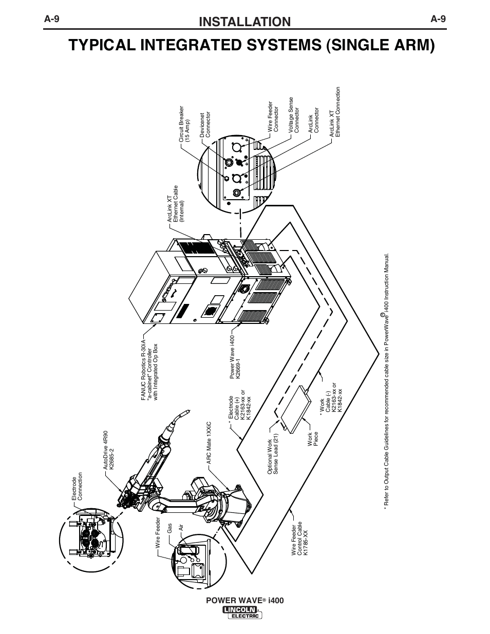 Typical integrated systems (single arm), Installation