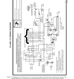 wiring diagrams pro mig 175 wiring diagram pro mig 175 lincoln electric im810 pro mig 175 user manual page 31 36 [ 954 x 1235 Pixel ]