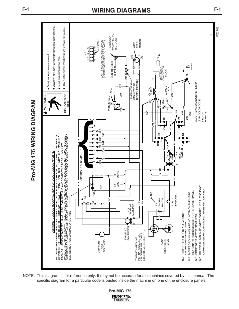 hight resolution of wiring diagrams pro mig 175 wiring diagram pro mig 175 lincolnwiring diagrams pro