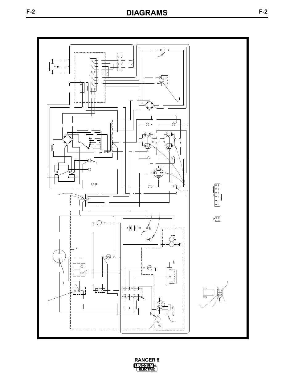 lincoln ranger 8 wiring diagram