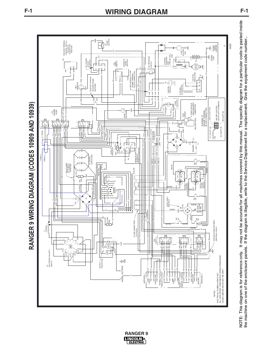 hight resolution of wiring diagram ranger 9 lincoln electric im753 ranger 9 user manual page 33 44