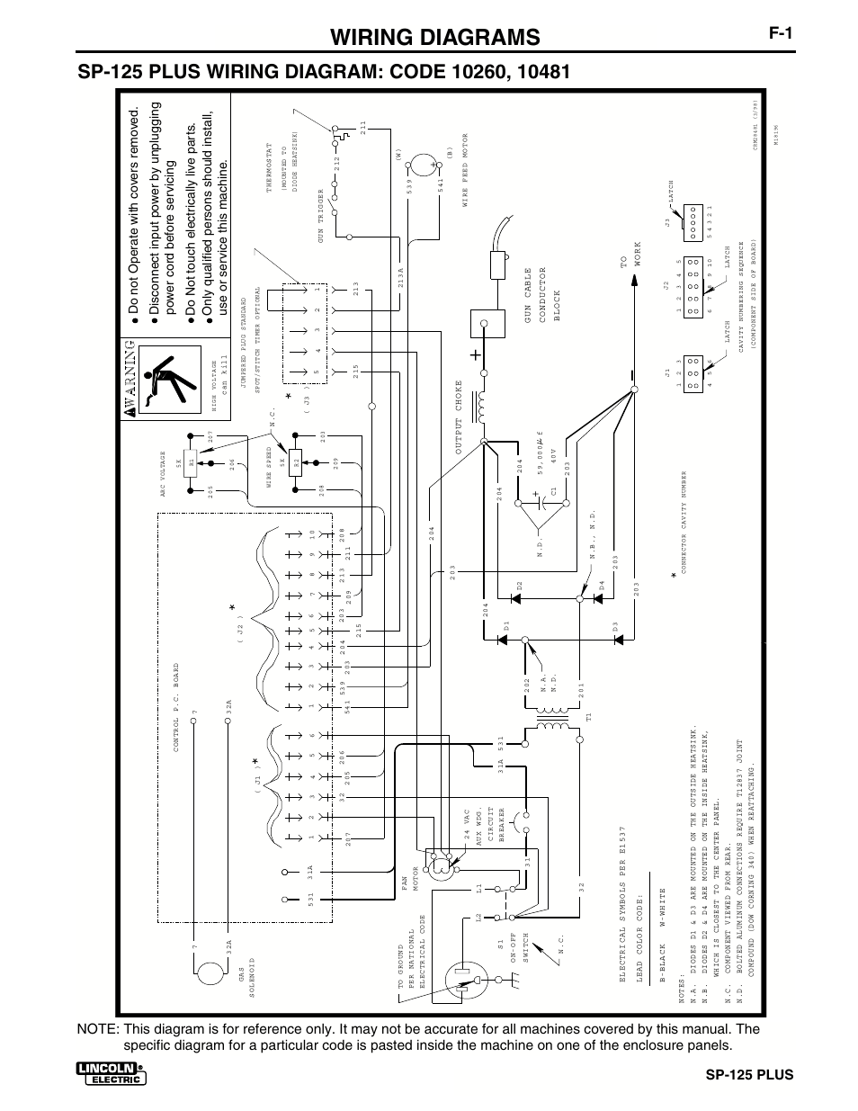 hight resolution of wiring diagrams sp 125 plus lincoln electric im536 sp 125 plus user