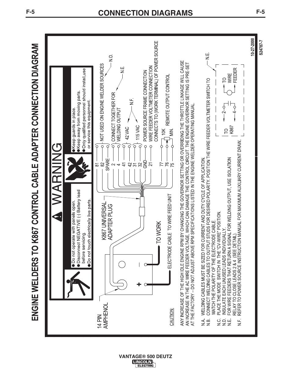 medium resolution of connection diagrams lincoln electric im954 vantage 500 deutz user manual page 41 53