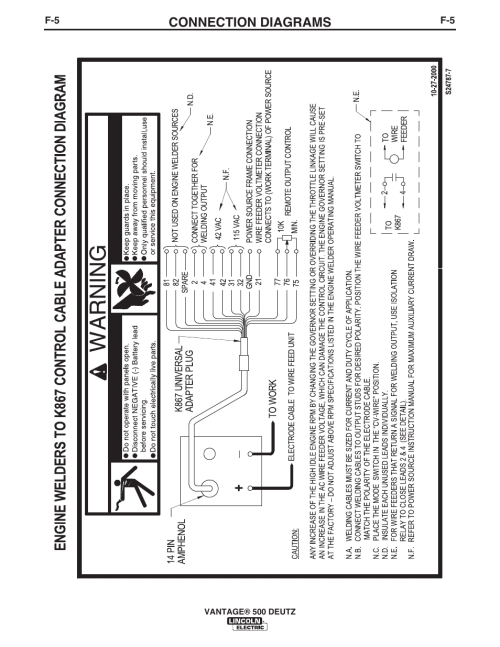 small resolution of connection diagrams lincoln electric im954 vantage 500 deutz user manual page 41 53