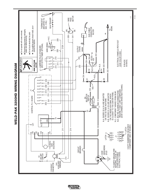 small resolution of diagrams weld pak 3200hd weld pak 3200hd wiring diagram lincoln electric im759 weld pak 3200hd user manual page 43 48