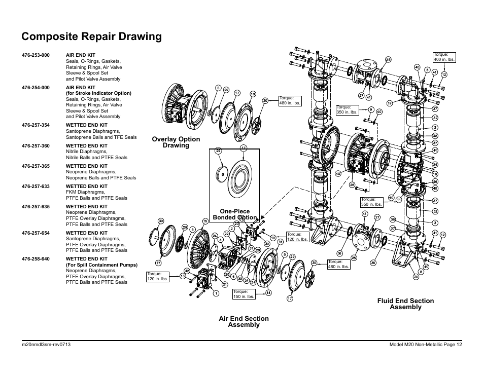 Composite repair drawing, Overlay option drawing