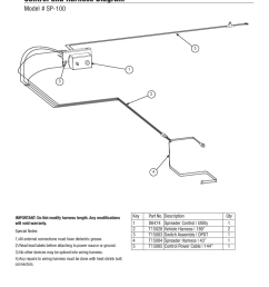 snowex wiring diagram 2500 wiring diagram valsnowex spreader wiring diagram wiring diagram centre control and harness [ 954 x 1235 Pixel ]