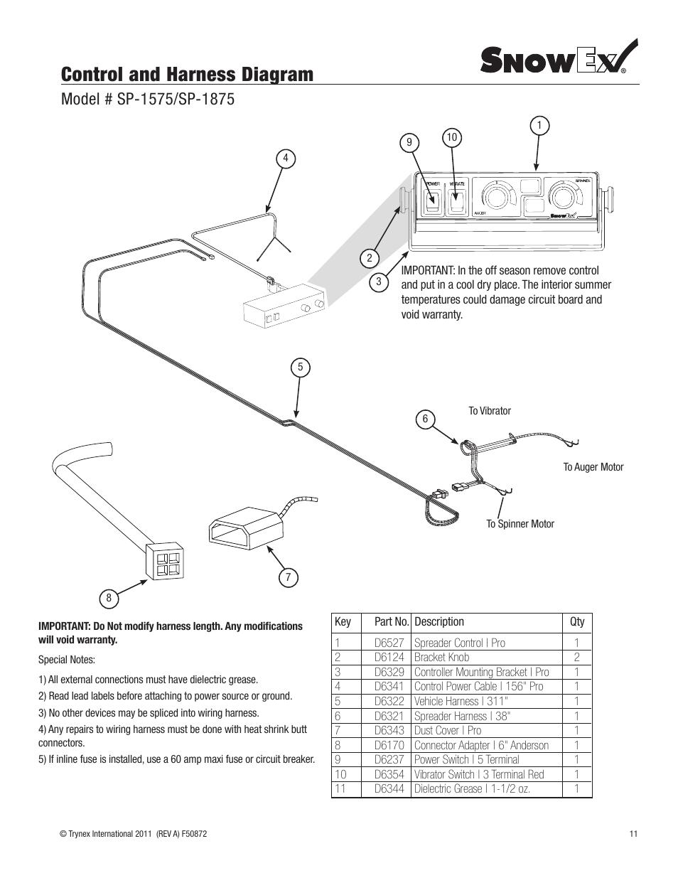medium resolution of snowex wiring diagram wiring diagram centre snowex wiring diagram control and harness diagram snowex sp 1875