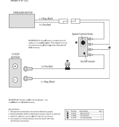 snowex wiring diagram 2500 books of wiring diagram u2022 snowex salt spreaders snowex 8500 wiring diagram [ 954 x 1235 Pixel ]