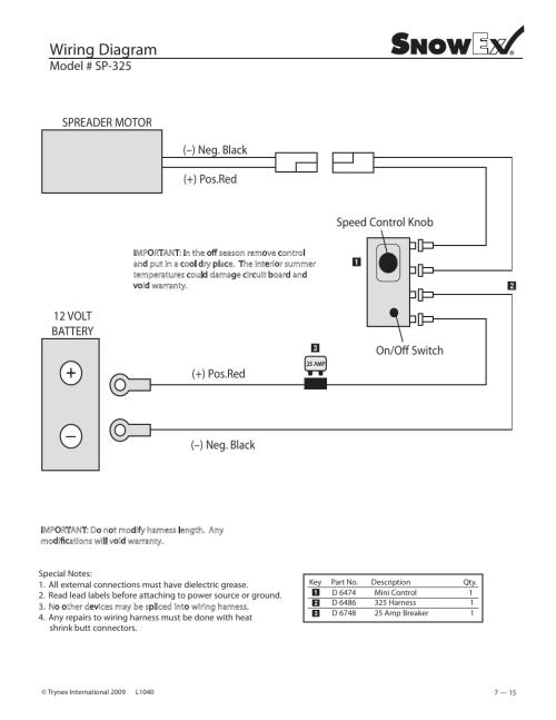 small resolution of snowex wiring diagram 2500 books of wiring diagram u2022 snowex salt spreaders snowex 8500 wiring diagram
