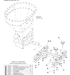 snowex spreader wiring diagram electrical wiring diagrams series and parallel circuits diagrams snowex 8500 wiring diagram [ 954 x 1235 Pixel ]