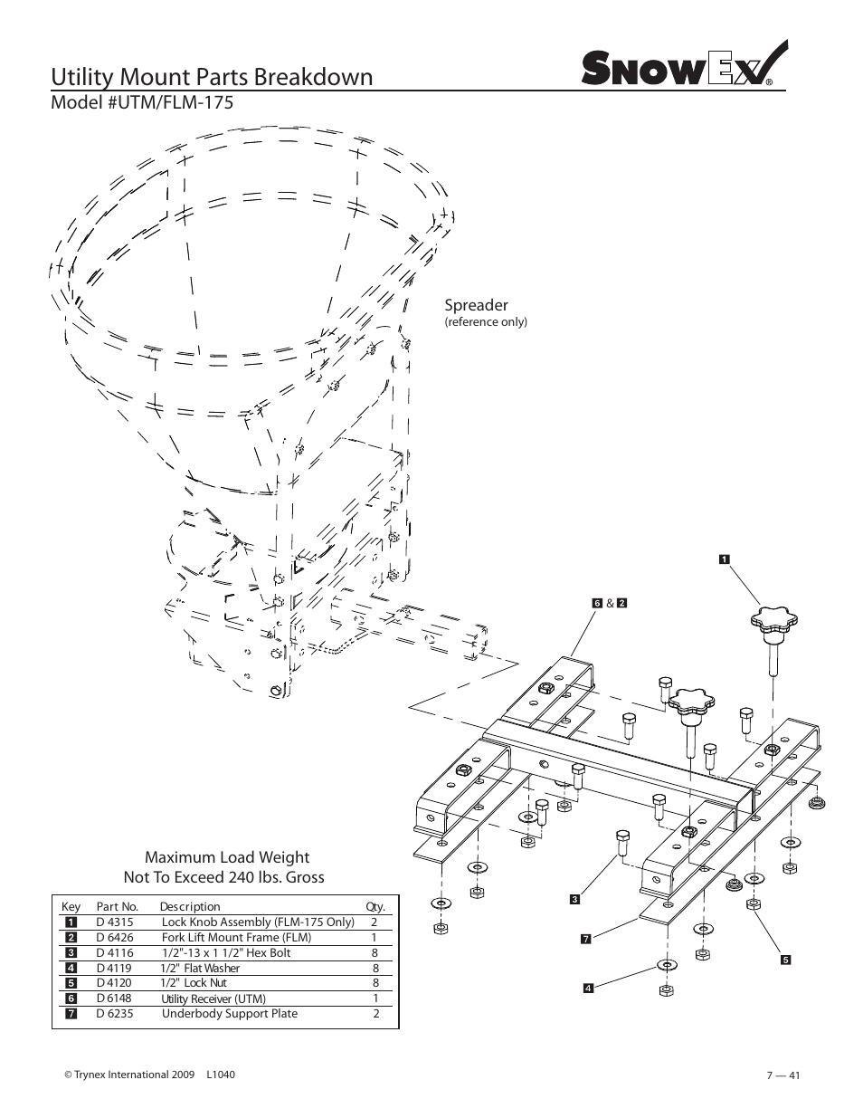 medium resolution of snowex spreader wiring diagram electrical wiring diagrams series and parallel circuits diagrams snowex 8500 wiring diagram