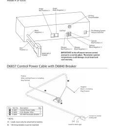 controller wiring diagram model sp 8500 snowex sp 8500 user manual page 18 34 [ 954 x 1235 Pixel ]