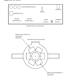electrical system snowex sr 210 user manual page 17 28snowex sr110 wiring diagram 12 [ 954 x 1235 Pixel ]