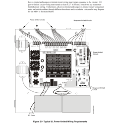 5 power limited wiring requirements power limited wiring requirements fire lite ms 4e fire alarm control panel user manual page 24 56 [ 954 x 1235 Pixel ]