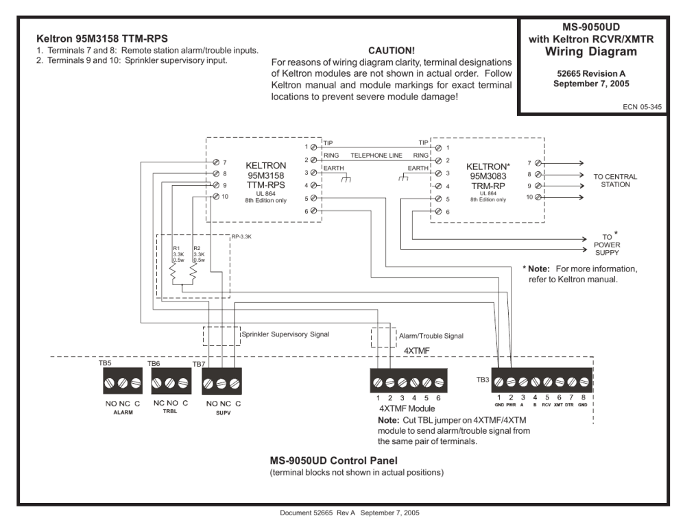 medium resolution of fire lite ms 9050ud with keltron transmitter receiver wiring diagram user manual 1 page