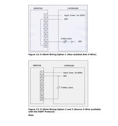 figure 12 figure 13 spectrex 40 40i triple ir ir3 flame detector user manual page 66 80 [ 954 x 1235 Pixel ]