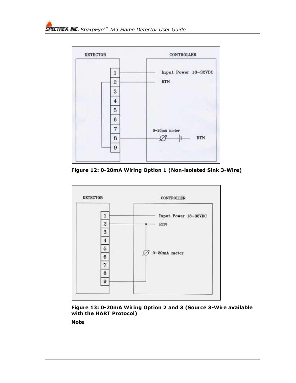 medium resolution of figure 12 figure 13 spectrex 40 40i triple ir ir3 flame detector user manual page 66 80