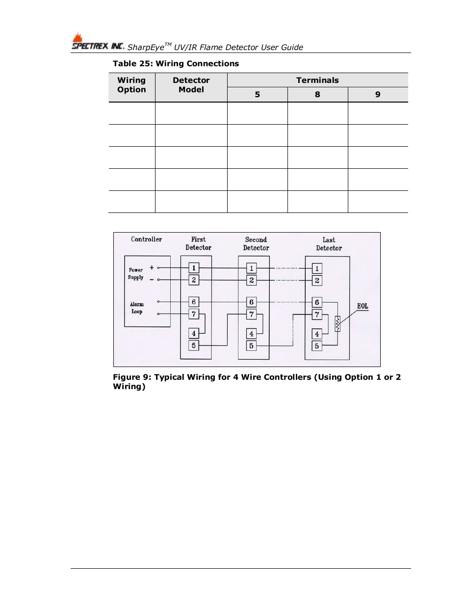 hight resolution of table 25 wiring connections spectrex 40 40l lb uv ir flame